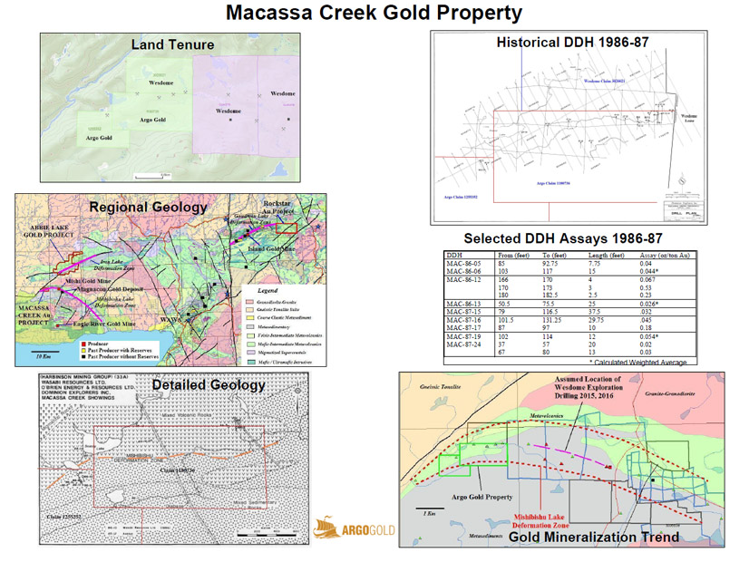 Macassa Creek Gold Project
